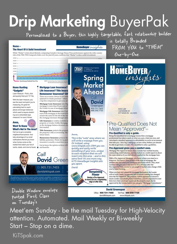 KiTS Realtor Drip Marketing VDP News
